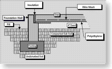 monolithic design meaning huis muur april 2016