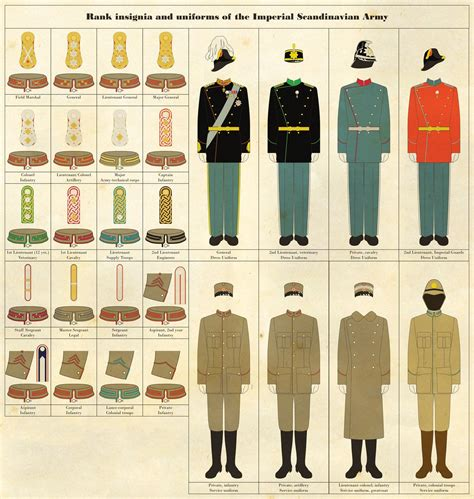 navy uniform rank insignia rank insignia and uniforms by regicollis deviantart com on