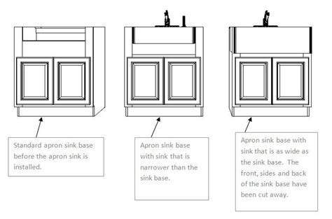 difference between apron sink and farmhouse sink a how to guide for installing an apron front farm sink