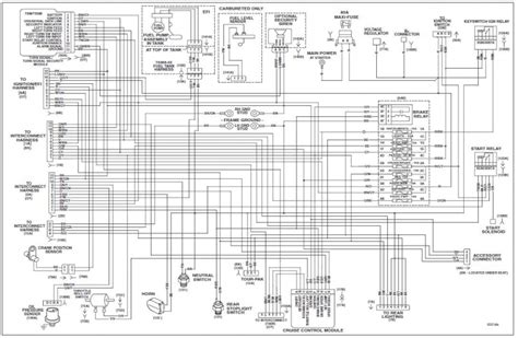 wiring diagram polaris 500 ho 2012 model readingrat net