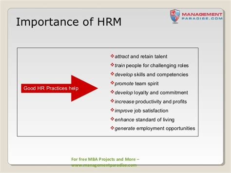 Scope Of Mba In Hr In Australia by Ppt On Introduction To Human Resource Management