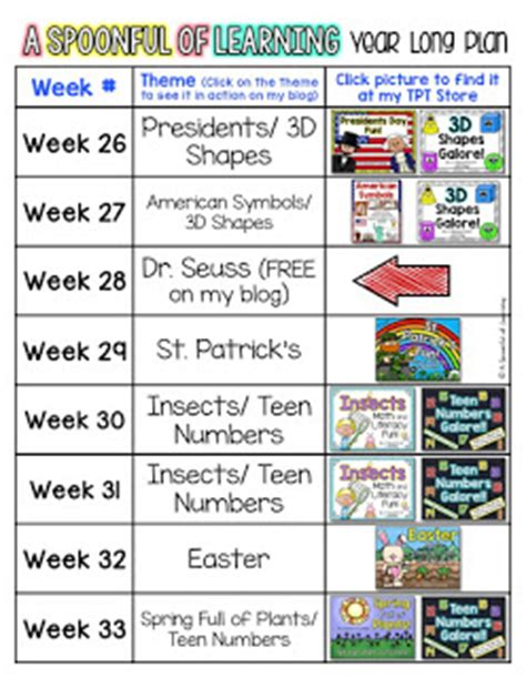 kindergarten themes and units a spoonful of learning year long thematic units plan and