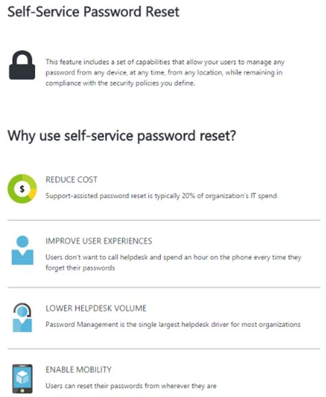 reset microsoft online services password azure ad self service password reset in the cloud 24 7