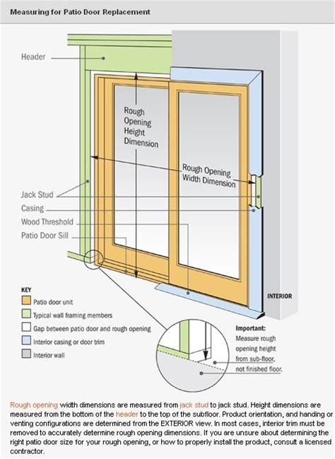standard patio door sizes how to measure a patio door for replacement images about