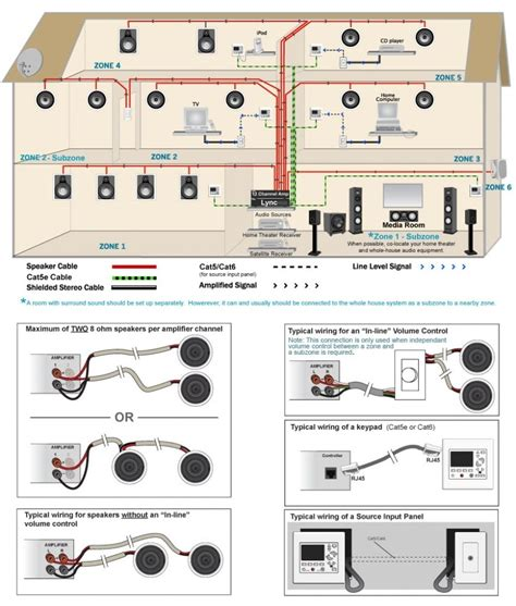 home theater subwoofer wiring wiring diagram schemes