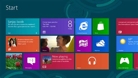 themes powerpoint windows 8 advantages of microsoft windows as an operative system