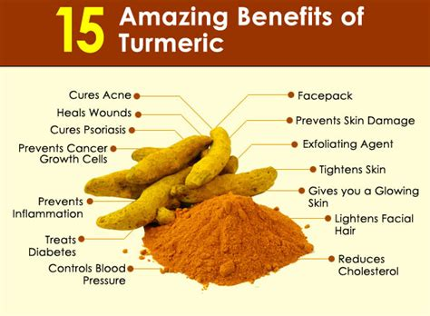 Turmeric Medicinal Uses by This Is An Amazing Anti Inflammatory Beverage That