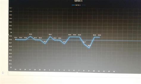 Cara Mengukur Suhu Basal mengenai suhu basal tubuh ibuhamil