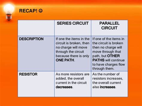 parallel circuits benefits series parallel