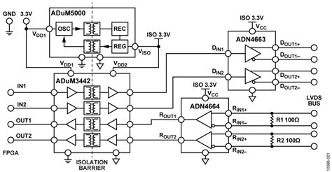 lvds layout guide cn0256 circuit note analog devices