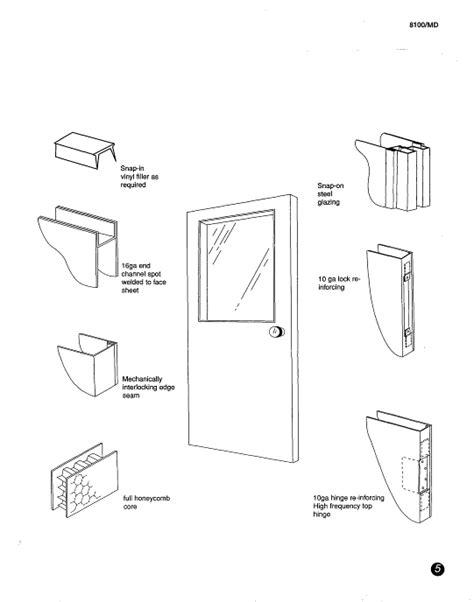 Hollow Metal Door Frame Details by Door Frame September 2015