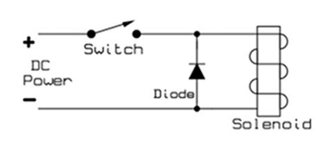 why we use free wheeling diode about relay contact current ratings