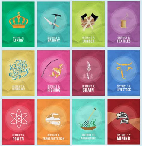 printable hunger games district quiz the hunger games images thg fanart wallpaper photos 31033942
