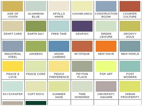 interior house paint color chart popular kitchen cabinet colors
