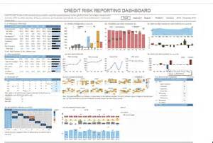 Project Weekly Status Report Template Ppt credit risk management dashboard youtube