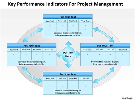 performance management in healthcare from key performance indicators to balanced scorecard second edition himss book series books 0514 key performance indicators for project management