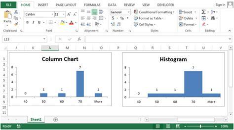 excel 2010 histogram tutorial histograms in microsoft excel 2010 microsoft excel tips