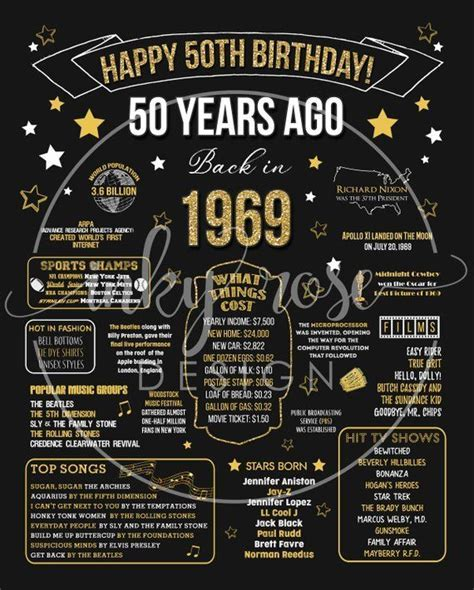 50th Birthday INSTANT DOWNLOAD Poster 1969 Sign, 50th