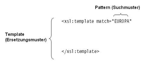 xslt matches string pattern data2type gmbh xslt einf 252 hrung template regeln