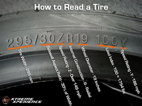 how to read dimensions how to read tire size numbers k k club 2017
