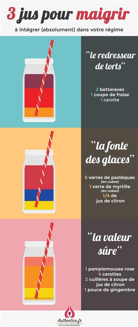 Menu Detox Pour Maigrir by 3 Excellents Jus De Fruits Pour Maigrir Sainement 224 La