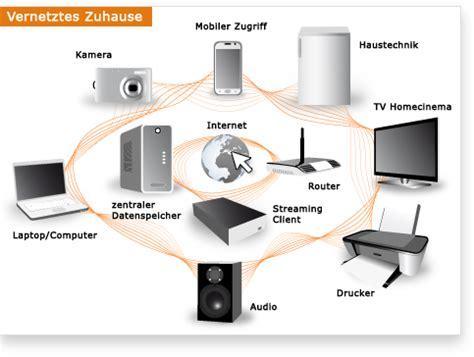 pc zuhause de smart home netzwerk und router computer