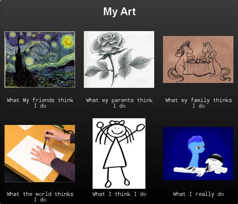 Meme Artist - my art meme by 3600letgo on deviantart