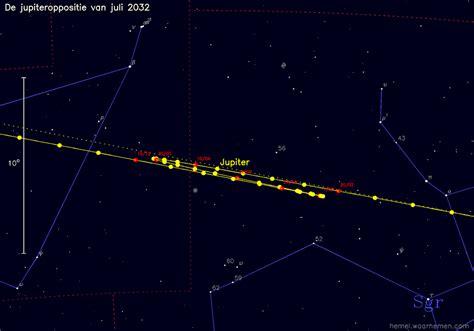 Sterrenbeeld 19 Juli jupiter in oppositie op 19 juli 2032 hemel waarnemen