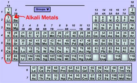 alkali metals periodic table ocr gcse chemistry the 1 elements revision notes
