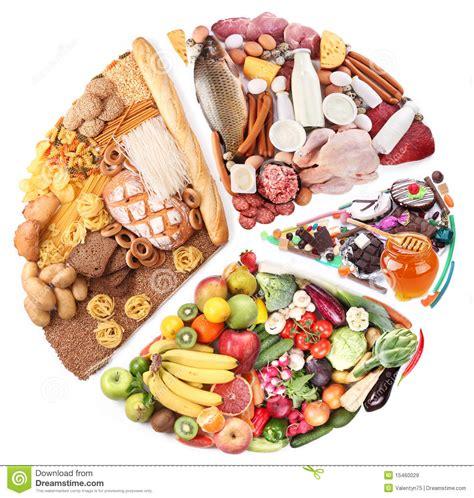 alimentazione tipo alimento per una dieta equilibrata sotto forma d il