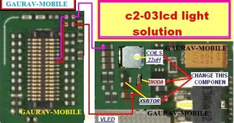 pattern screen lock for nokia c2 03 gaurav mobile nokia c2 03 light solution