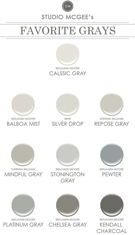 ask studio mcgee gray paint balboa mist chelsea gray and benjamin