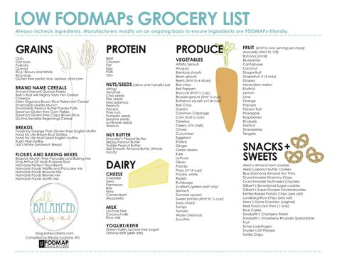 the low fodmap diet the ultimate low fodmap cookbook for beginners easy low fodmap recipes for ibs and other digestive disorders volume 1 books low fodmap shopping list fodmap low fodmap and fodmap diet
