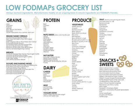 low fodmap diet ultimate beginners guide and cookbook for beginners books fodmap diet chart uk dr oz fodmap chart ayucar