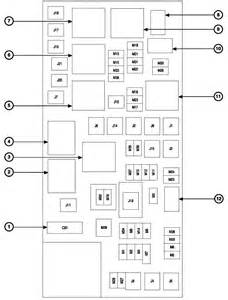 2009 jeep patriot fuse diagram 2009 get free image about