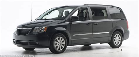 Chrysler Town And Country Uk As 60 Of Minivan Models Fail 40mph Crash Safety