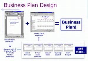 effective business plan template simple business plan template business plan template