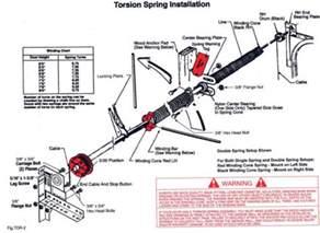 new torsion installation sp vacuum
