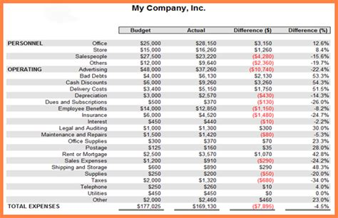 8 Small Business Excel Spreadsheet Excel Spreadsheets Group Excel Spreadsheet Business Budget Template