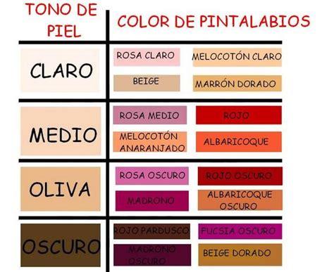 Lipstik Belleza las 25 mejores ideas sobre colores labios en