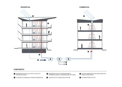 afc dealer floor plan afc floor plan best free home design idea inspiration