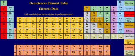 printable periodic table isotopes search results for free periodic table of elements
