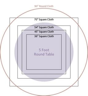 round table seating capacity pinterest the world s catalog of ideas
