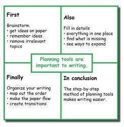 Method Of Essay Writing by Lorenz Ed Press