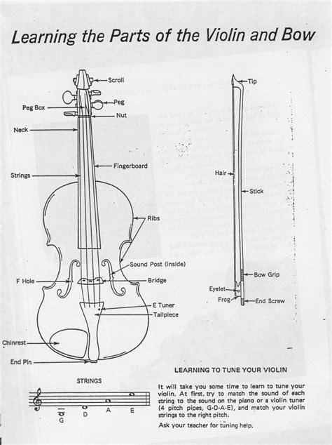 labelled diagram of a violin violin bow diagram