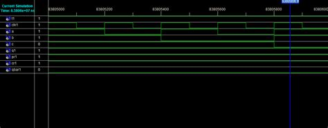 test bench waveform asynchronous counter using t flip flop