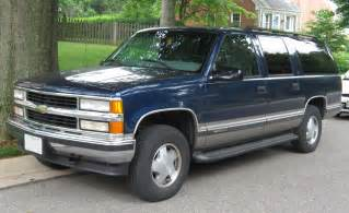 How Is A Chevrolet Suburban File Chevrolet Suburban Gmt400 Jpg Wikimedia Commons