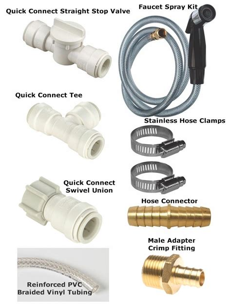 Installing Moen Kitchen Faucet How To Connect Rv To Rv Park Sewer