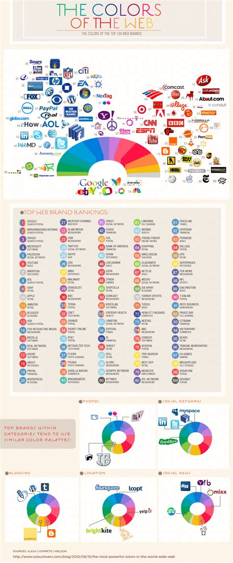 color brand colors of the web daily infographic