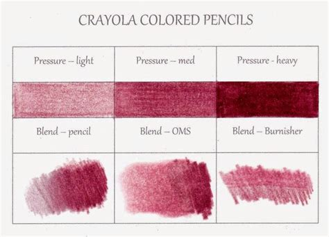 based colored pencils dina kowal creative wax based pencils comparing properties